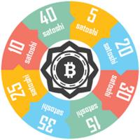 btc spin bitcoinprofit revisione xyz