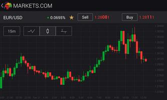 Markets.com screenshot 3