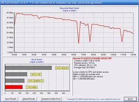 HD Tach screenshot 2