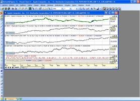 Visual Chart screenshot 4