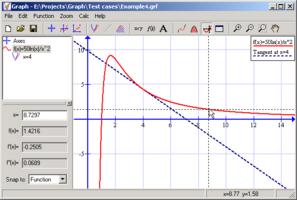 Graph screenshot 2