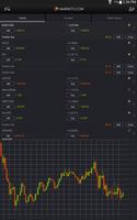 Markets.com screenshot 9