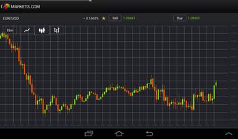 Markets.com screenshot 17