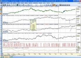 Visual Chart screenshot 2